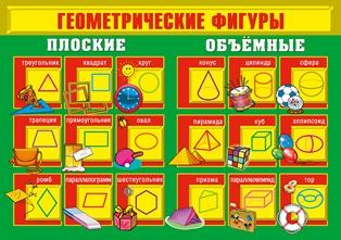 Таблица геометрические фигуры скачать бесплатно