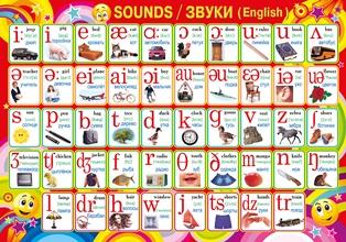 Таблица звуки (англ.) скачать бесплатно