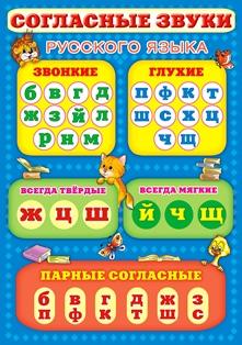Таблица согласные звуки русского языка скачать бесплатно